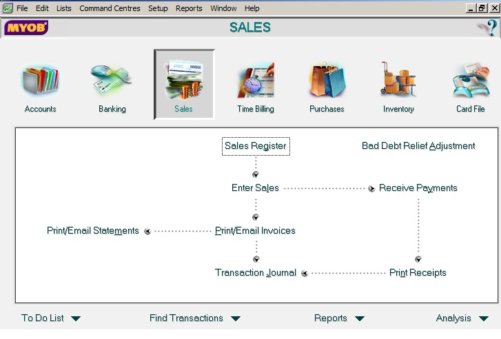 MYOB Sales screen