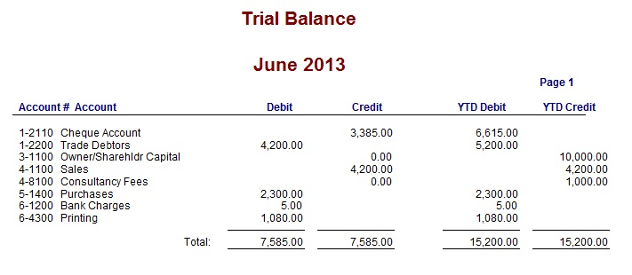 MYOB Trial Balance