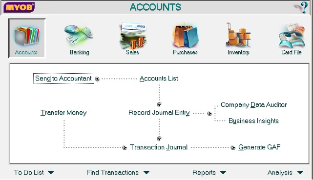 MYOB Accounting Accounts screen