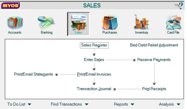 MYOB Accounting Sales screen